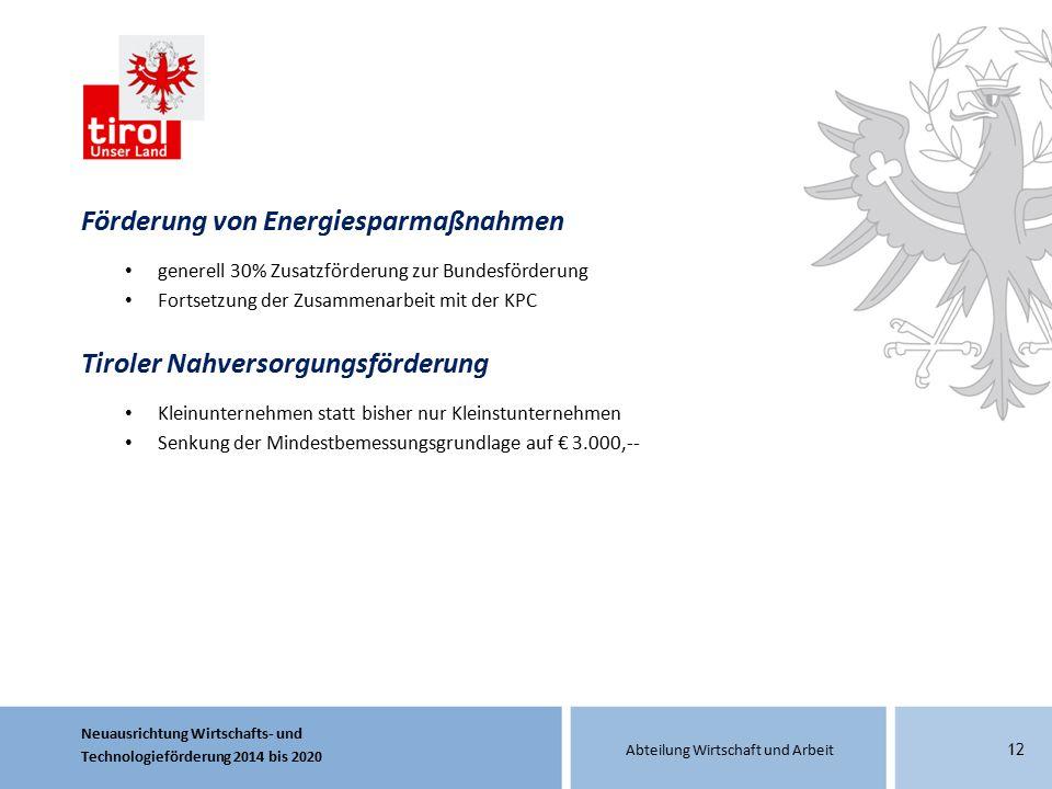Neuausrichtung Wirtschafts- und Technologieförderung 2014 bis 2020 Abteilung Wirtschaft und Arbeit 12 Förderung von Energiesparmaßnahmen generell 30%