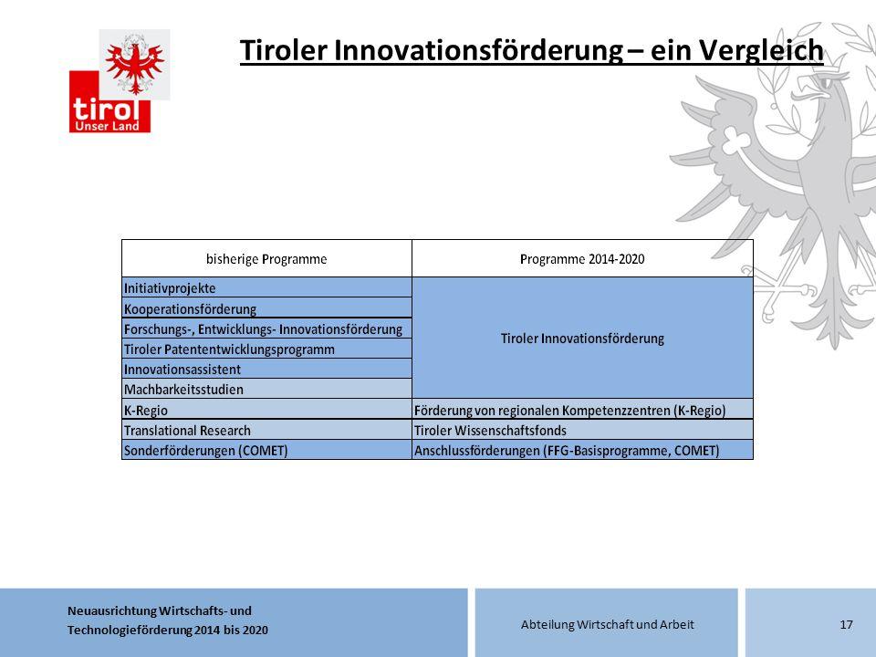 Neuausrichtung Wirtschafts- und Technologieförderung 2014 bis 2020 Abteilung Wirtschaft und Arbeit Tiroler Innovationsförderung – ein Vergleich 17