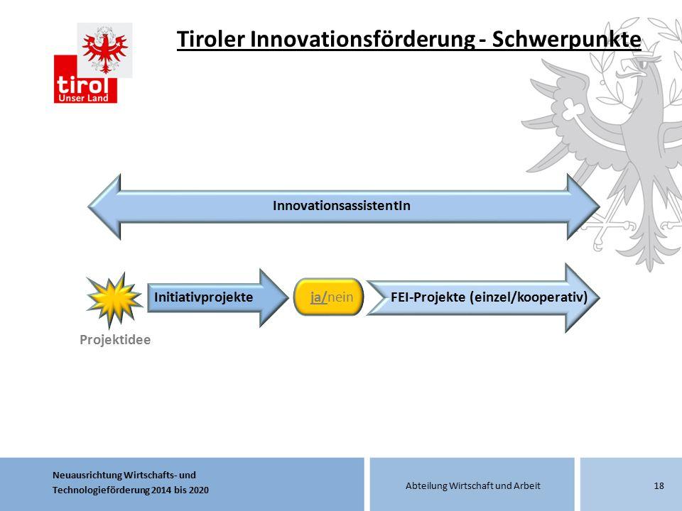 Neuausrichtung Wirtschafts- und Technologieförderung 2014 bis 2020 Abteilung Wirtschaft und Arbeit Tiroler Innovationsförderung - Schwerpunkte 18 Proj