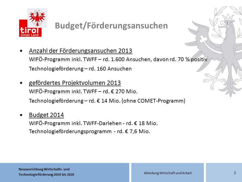 Neuausrichtung Wirtschafts- und Technologieförderung 2014 bis 2020 Abteilung Wirtschaft und Arbeit 3 Anzahl der Förderungsansuchen 2013 WIFÖ-Programm