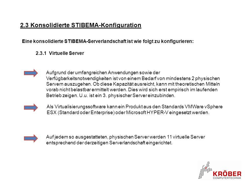 2.3 Konsolidierte STIBEMA-Konfiguration 2.3.1 Virtuelle Server Aufgrund der umfangreichen Anwendungen sowie der Verfügbarkeitsnotwendigkeiten ist von