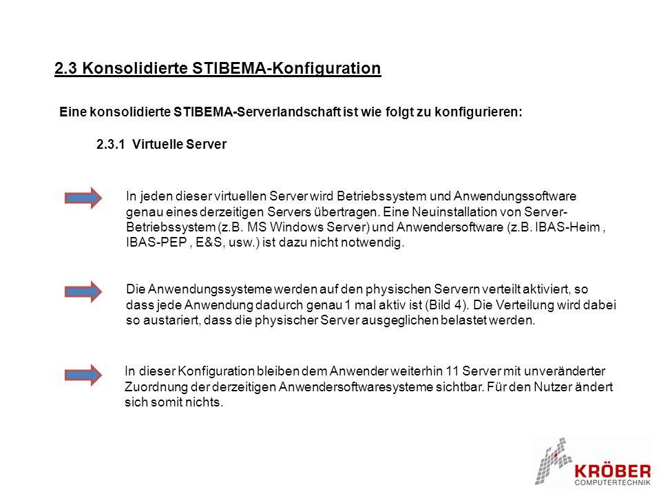2.3 Konsolidierte STIBEMA-Konfiguration 2.3.1 Virtuelle Server In jeden dieser virtuellen Server wird Betriebssystem und Anwendungssoftware genau eine