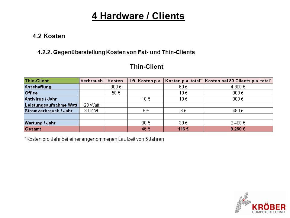 4 Hardware / Clients 4.2 Kosten 4.2.2. Gegenüberstellung Kosten von Fat- und Thin-Clients Thin-Client *Kosten pro Jahr bei einer angenommenen Laufzeit
