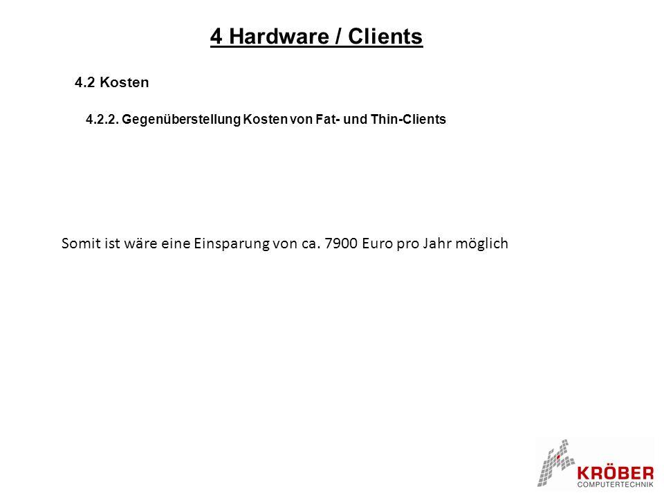 4 Hardware / Clients 4.2 Kosten 4.2.2. Gegenüberstellung Kosten von Fat- und Thin-Clients Somit ist wäre eine Einsparung von ca. 7900 Euro pro Jahr mö