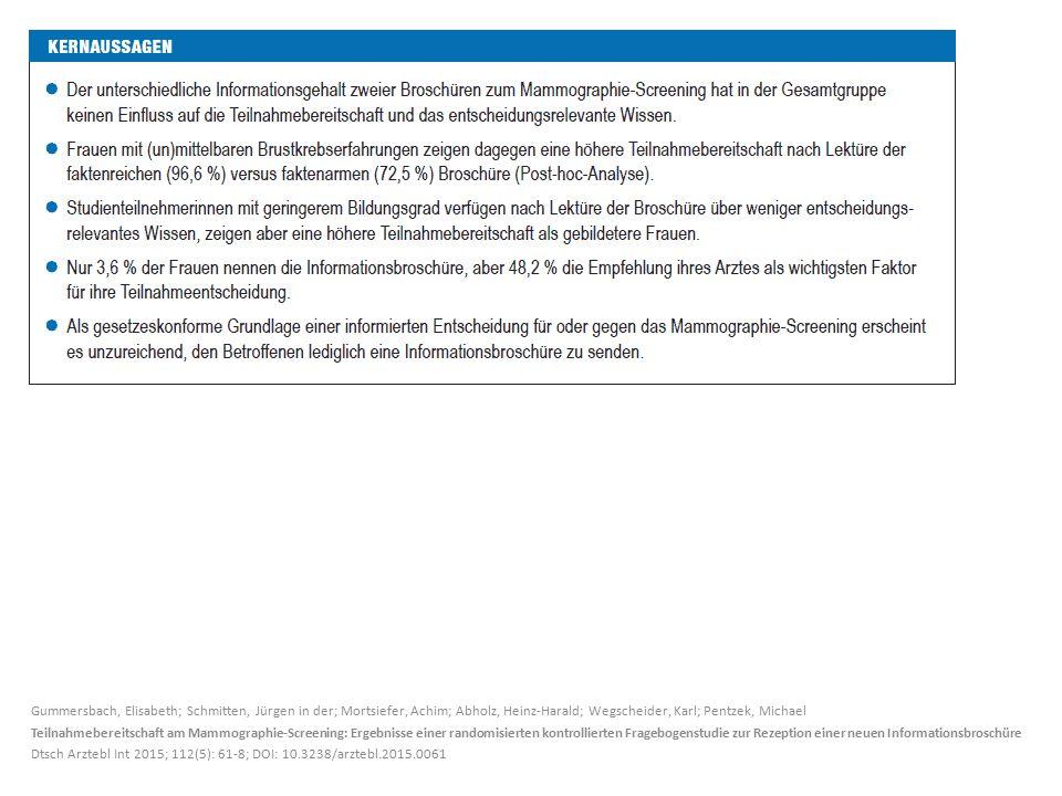Gummersbach, Elisabeth; Schmitten, Jürgen in der; Mortsiefer, Achim; Abholz, Heinz-Harald; Wegscheider, Karl; Pentzek, Michael Teilnahmebereitschaft am Mammographie-Screening: Ergebnisse einer randomisierten kontrollierten Fragebogenstudie zur Rezeption einer neuen Informationsbroschüre Dtsch Arztebl Int 2015; 112(5): 61-8; DOI: 10.3238/arztebl.2015.0061