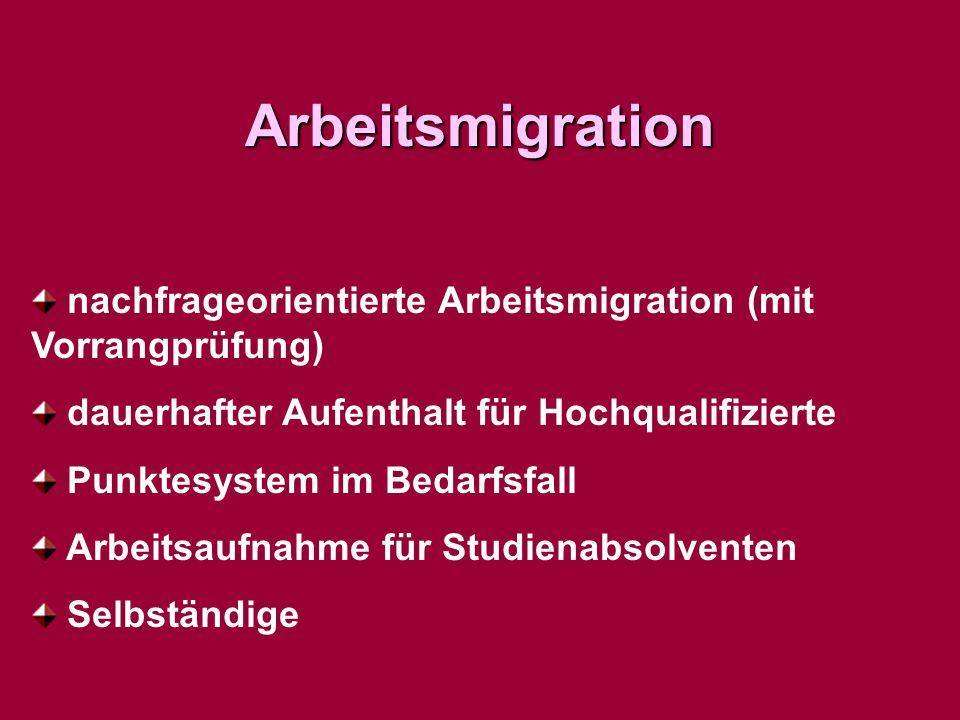 Arbeitsmigration nachfrageorientierte Arbeitsmigration (mit Vorrangprüfung) dauerhafter Aufenthalt für Hochqualifizierte Punktesystem im Bedarfsfall A