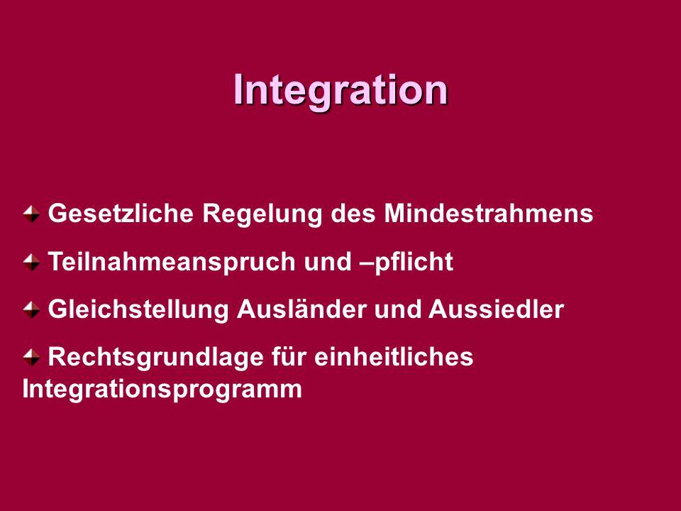 Integration Gesetzliche Regelung des Mindestrahmens Teilnahmeanspruch und –pflicht Gleichstellung Ausländer und Aussiedler Rechtsgrundlage für einheit