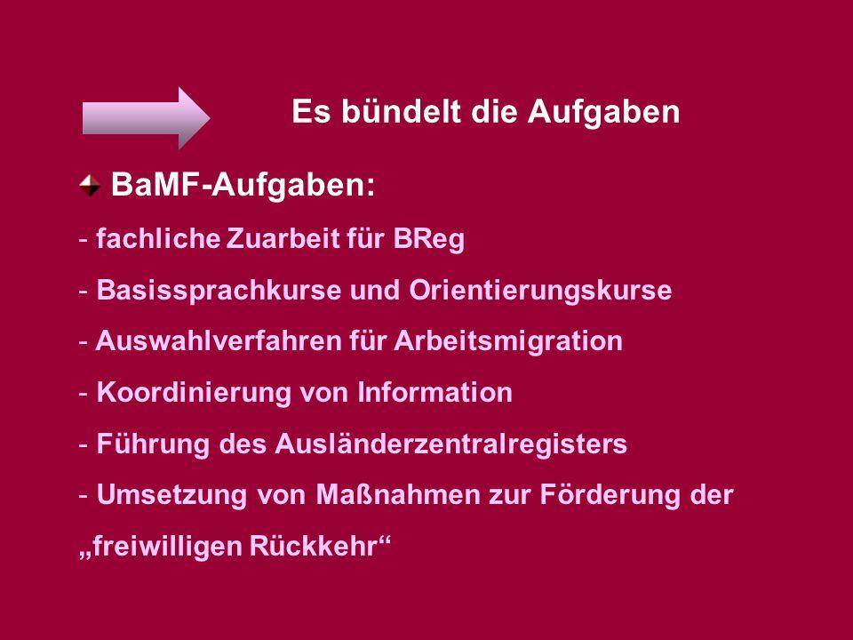 Es bündelt die Aufgaben BaMF-Aufgaben: - fachliche Zuarbeit für BReg - Basissprachkurse und Orientierungskurse - Auswahlverfahren für Arbeitsmigration