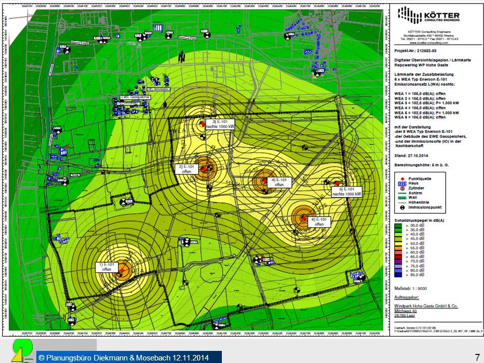 © Planungsbüro Diekmann & Mosebach 12.11.2014 8 Militärische Luftfahrt Vorarbeiten