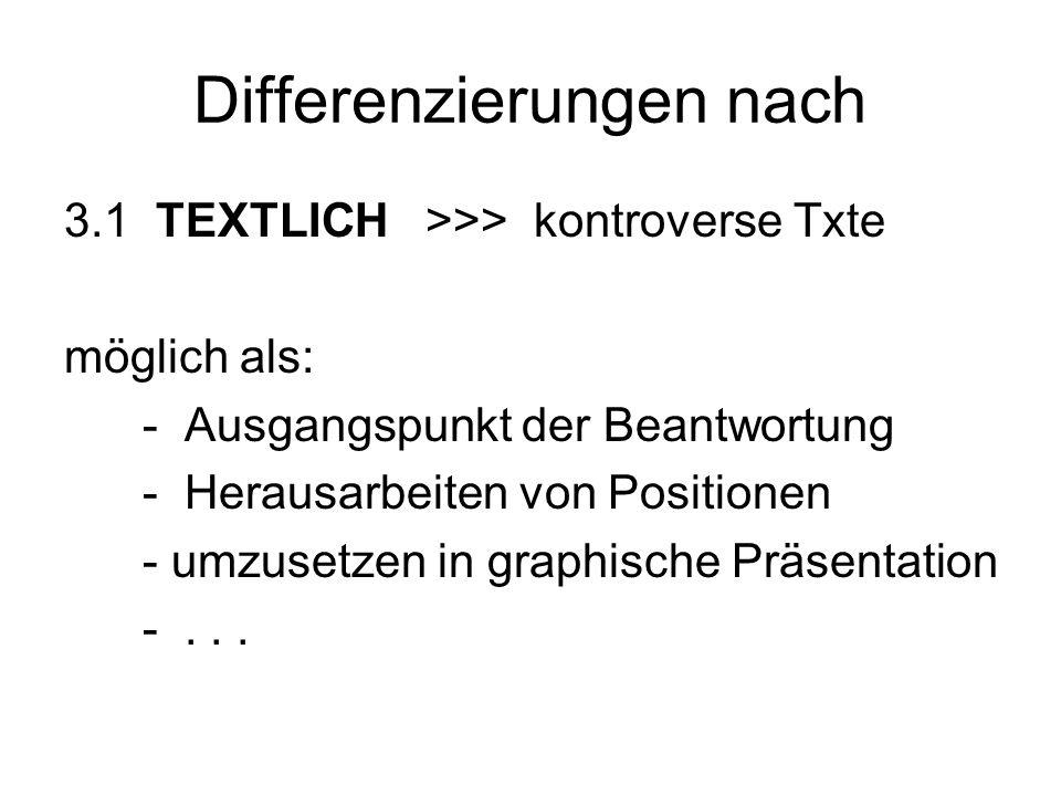 Differenzierungen nach 3.1 TEXTLICH >>> kontroverse Txte möglich als: - Ausgangspunkt der Beantwortung - Herausarbeiten von Positionen - umzusetzen in graphische Präsentation -...