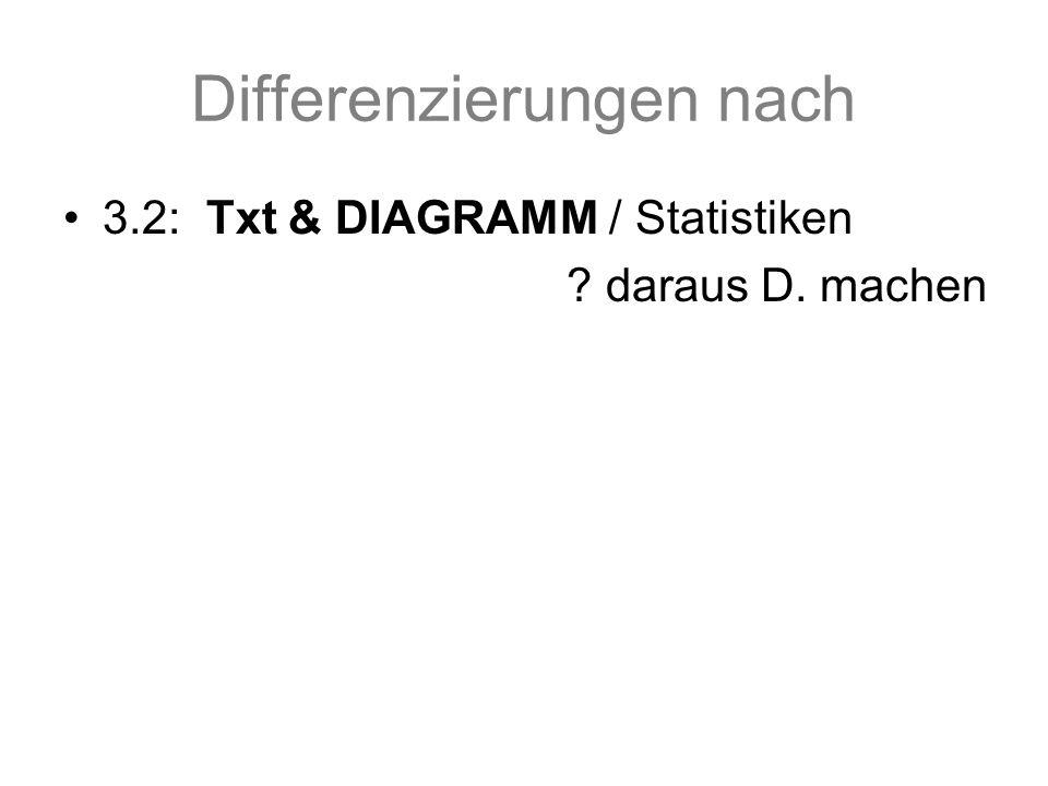 Differenzierungen nach 3.2: Txt & DIAGRAMM / Statistiken daraus D. machen