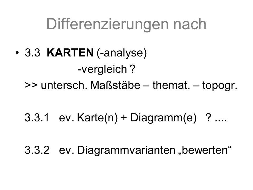 Differenzierungen nach 3.3 KARTEN (-analyse) -vergleich .