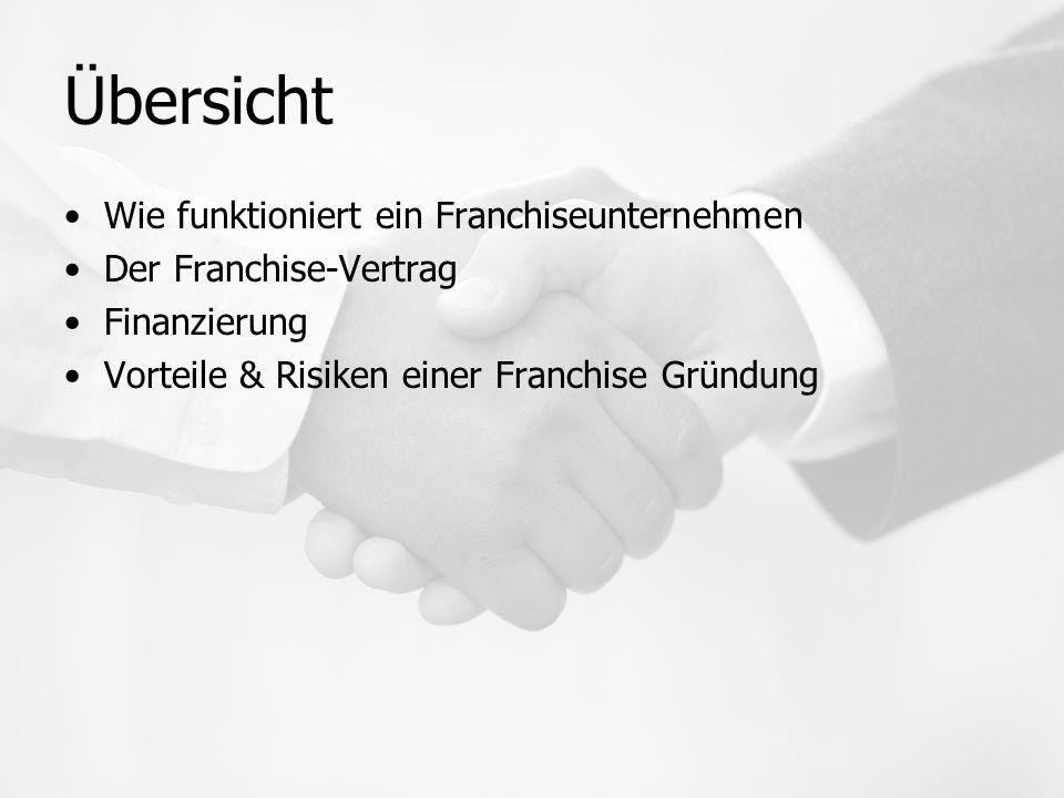 Übersicht Wie funktioniert ein Franchiseunternehmen Der Franchise-Vertrag Finanzierung Vorteile & Risiken einer Franchise Gründung