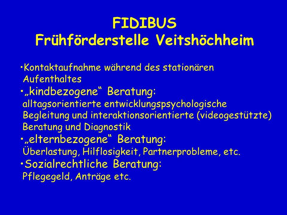 """FIDIBUS Frühförderstelle Veitshöchheim Kontaktaufnahme während des stationären Aufenthaltes """"kindbezogene Beratung: alltagsorientierte entwicklungspsychologische Begleitung und interaktionsorientierte (videogestützte) Beratung und Diagnostik """"elternbezogene Beratung: Überlastung, Hilflosigkeit, Partnerprobleme, etc."""