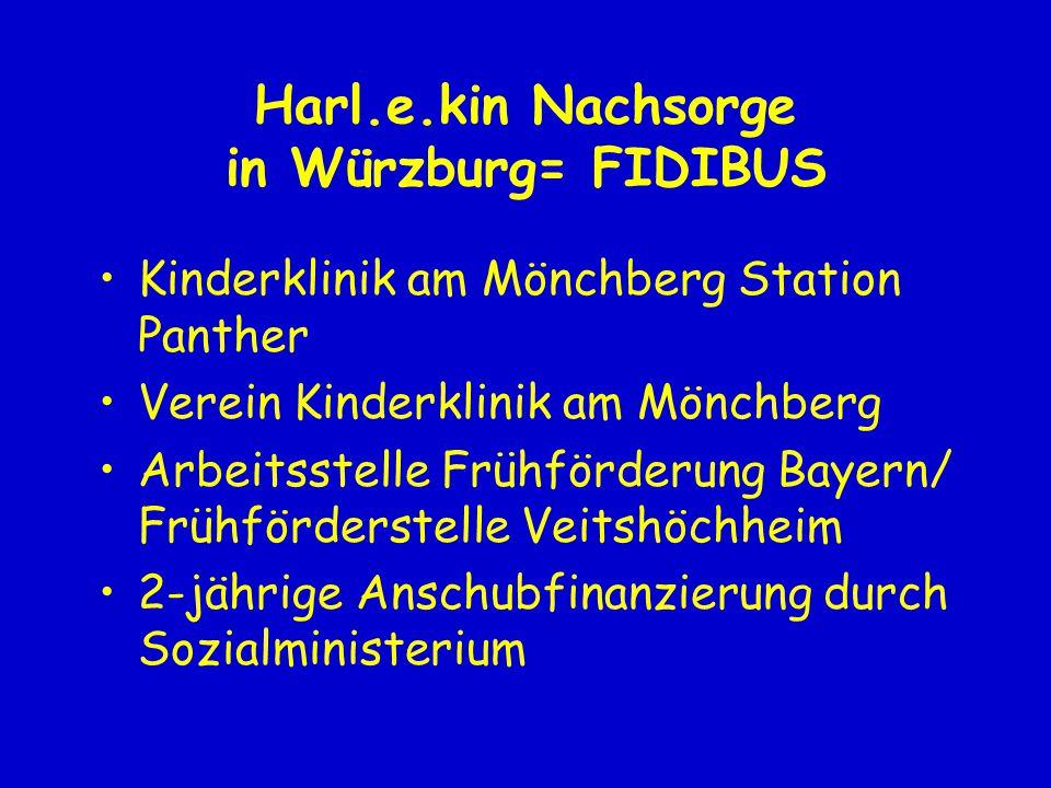 Harl.e.kin Nachsorge in Würzburg= FIDIBUS Kinderklinik am Mönchberg Station Panther Verein Kinderklinik am Mönchberg Arbeitsstelle Frühförderung Bayern/ Frühförderstelle Veitshöchheim 2-jährige Anschubfinanzierung durch Sozialministerium