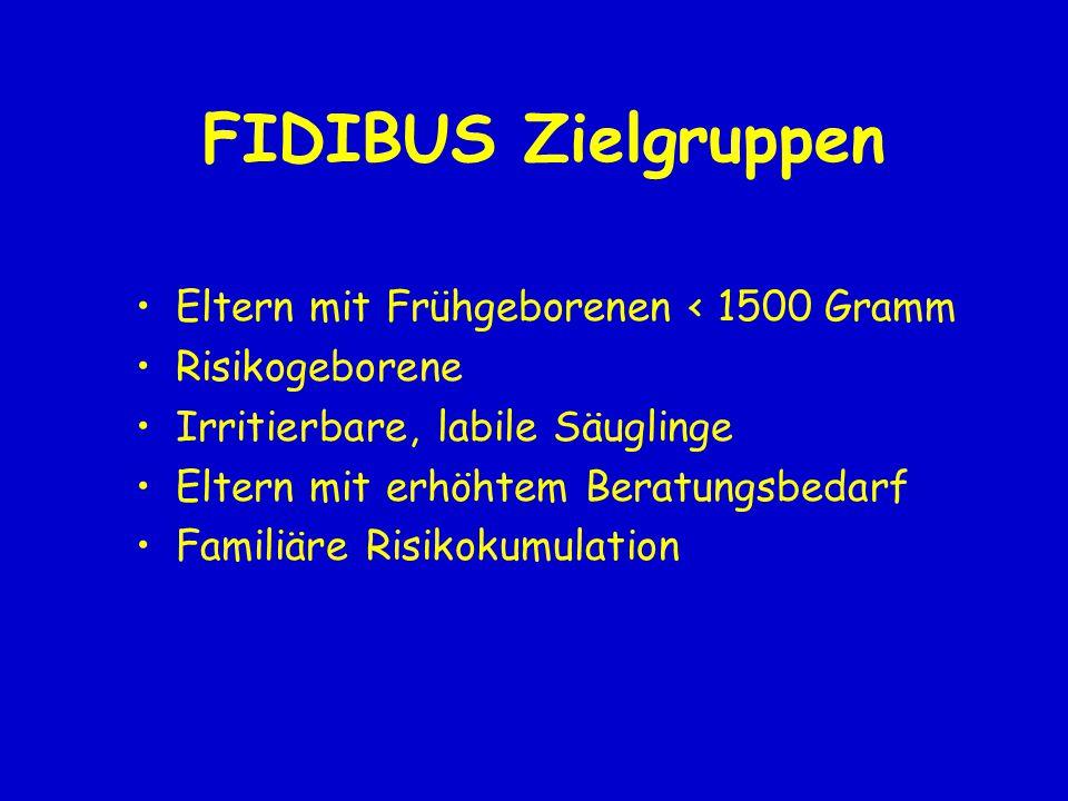FIDIBUS Zielgruppen Eltern mit Frühgeborenen < 1500 Gramm Risikogeborene Irritierbare, labile Säuglinge Eltern mit erhöhtem Beratungsbedarf Familiäre