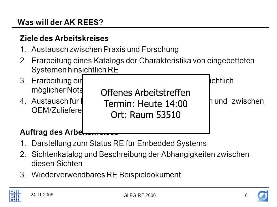 GI-FG RE 20066 24.11.2006 Was will der AK REES? Ziele des Arbeitskreises 1.Austausch zwischen Praxis und Forschung 2.Erarbeitung eines Katalogs der Ch