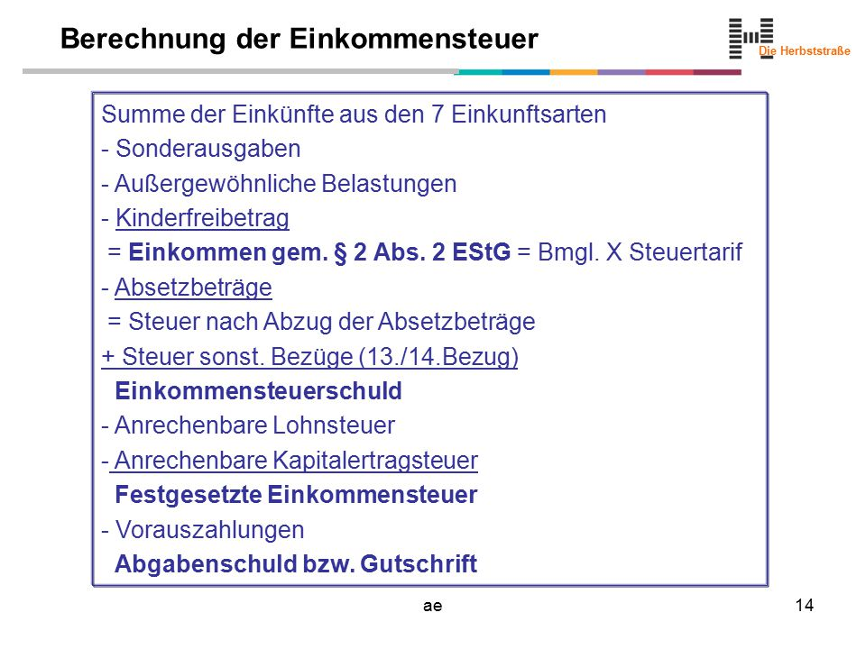 Die Herbststraße ae14 Berechnung der Einkommensteuer Summe der Einkünfte aus den 7 Einkunftsarten - Sonderausgaben - Außergewöhnliche Belastungen - Kinderfreibetrag = Einkommen gem.