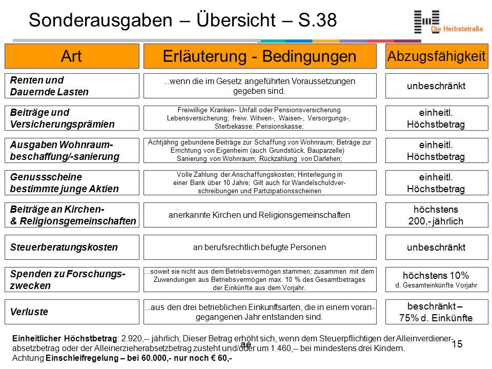 Die Herbststraße ae15 Sonderausgaben – Übersicht – S.38 Renten und Dauernde Lasten...wenn die im Gesetz angeführten Voraussetzungen gegeben sind. unbe