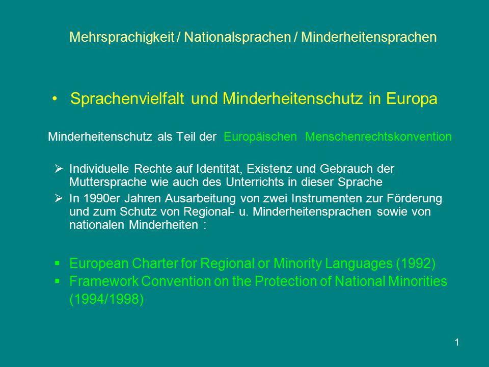 Mehrsprachigkeit / Nationalsprachen / Minderheitensprachen Europäische Charta der Regional- oder Minderheitensprachen (Ratifizierungsstand 2014) Staat Unterzeichnung Ratifizierung Inkrafttreten ARMENIEN200120022002 ASERBAIDSCHAN2001---------- BELGIEN (EU 01)--------------- BOSNIEN / HERZEGOWINA200520102011 12