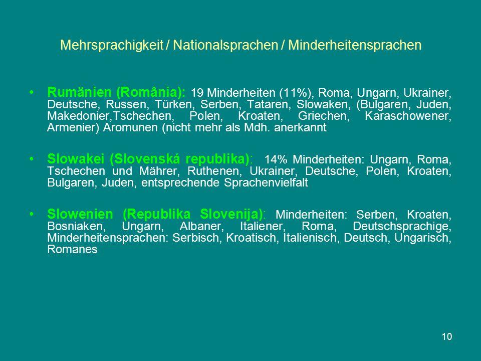 Mehrsprachigkeit / Nationalsprachen / Minderheitensprachen Rumänien (România): 19 Minderheiten (11%), Roma, Ungarn, Ukrainer, Deutsche, Russen, Türken, Serben, Tataren, Slowaken, (Bulgaren, Juden, Makedonier,Tschechen, Polen, Kroaten, Griechen, Karaschowener, Armenier) Aromunen (nicht mehr als Mdh.