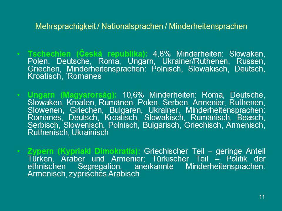Mehrsprachigkeit / Nationalsprachen / Minderheitensprachen Tschechien (Česká republika): 4,8% Minderheiten: Slowaken, Polen, Deutsche, Roma, Ungarn, U
