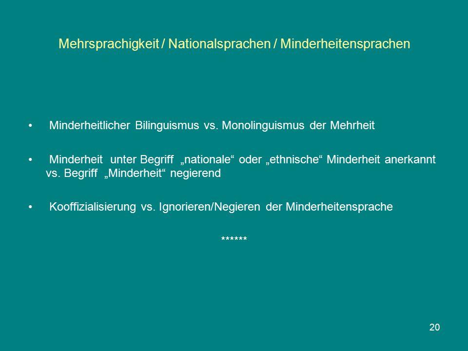 """Mehrsprachigkeit / Nationalsprachen / Minderheitensprachen Minderheitlicher Bilinguismus vs. Monolinguismus der Mehrheit Minderheit unter Begriff """"nat"""