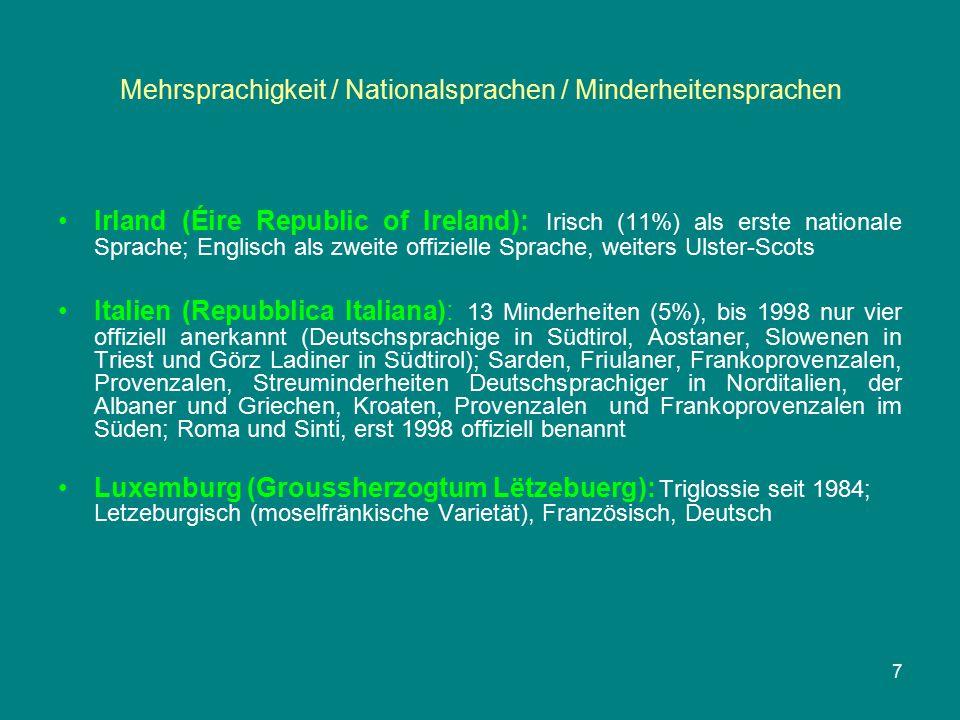 Mehrsprachigkeit / Nationalsprachen / Minderheitensprachen Irland (Éire Republic of Ireland): Irisch (11%) als erste nationale Sprache; Englisch als zweite offizielle Sprache, weiters Ulster-Scots Italien (Repubblica Italiana): 13 Minderheiten (5%), bis 1998 nur vier offiziell anerkannt (Deutschsprachige in Südtirol, Aostaner, Slowenen in Triest und Görz Ladiner in Südtirol); Sarden, Friulaner, Frankoprovenzalen, Provenzalen, Streuminderheiten Deutschsprachiger in Norditalien, der Albaner und Griechen, Kroaten, Provenzalen und Frankoprovenzalen im Süden; Roma und Sinti, erst 1998 offiziell benannt Luxemburg (Groussherzogtum Lëtzebuerg): Triglossie seit 1984; Letzeburgisch (moselfränkische Varietät), Französisch, Deutsch 7