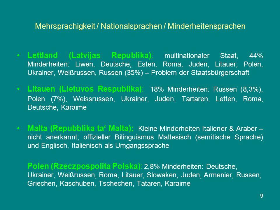Mehrsprachigkeit / Nationalsprachen / Minderheitensprachen Minderheitlicher Bilinguismus vs.