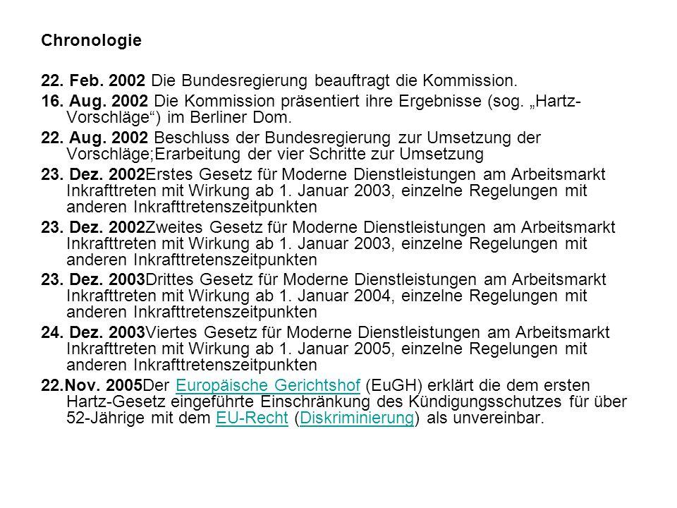 Chronologie 22. Feb. 2002 Die Bundesregierung beauftragt die Kommission.
