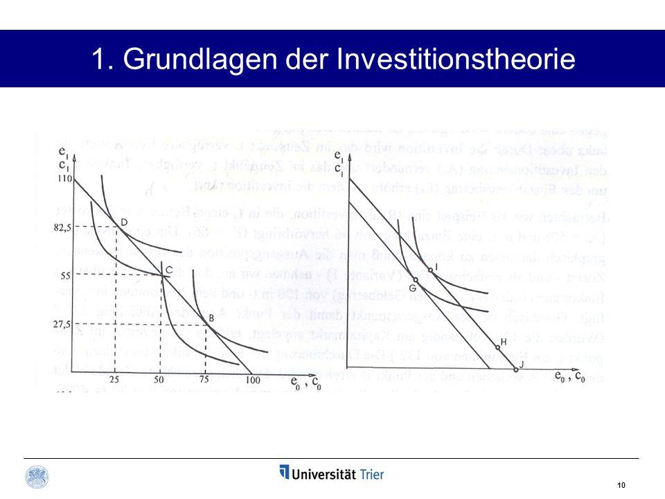 10 1. Grundlagen der Investitionstheorie