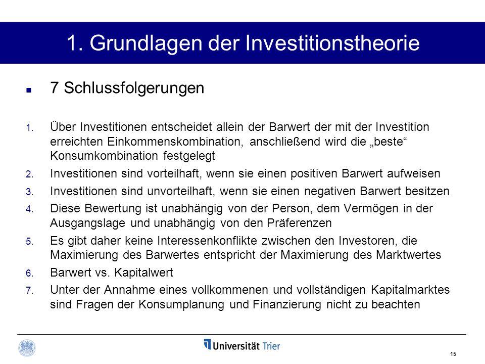 15 1. Grundlagen der Investitionstheorie 7 Schlussfolgerungen 1. Über Investitionen entscheidet allein der Barwert der mit der Investition erreichten