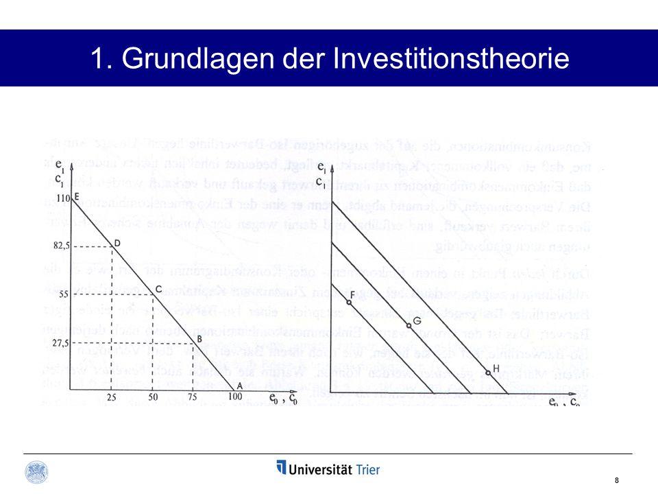 8 1. Grundlagen der Investitionstheorie