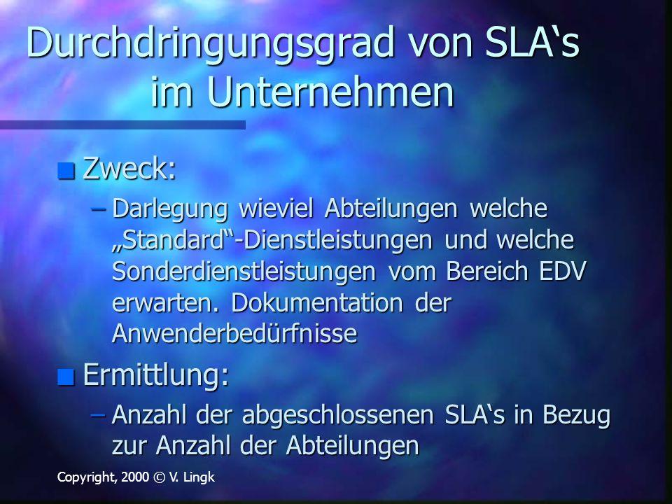 """Copyright, 2000 © V. Lingk Durchdringungsgrad von SLA's im Unternehmen n Zweck: –Darlegung wieviel Abteilungen welche """"Standard""""-Dienstleistungen und"""