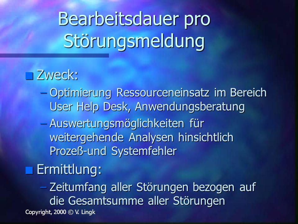 Copyright, 2000 © V. Lingk Bearbeitsdauer pro Störungsmeldung n Zweck: –Optimierung Ressourceneinsatz im Bereich User Help Desk, Anwendungsberatung –A