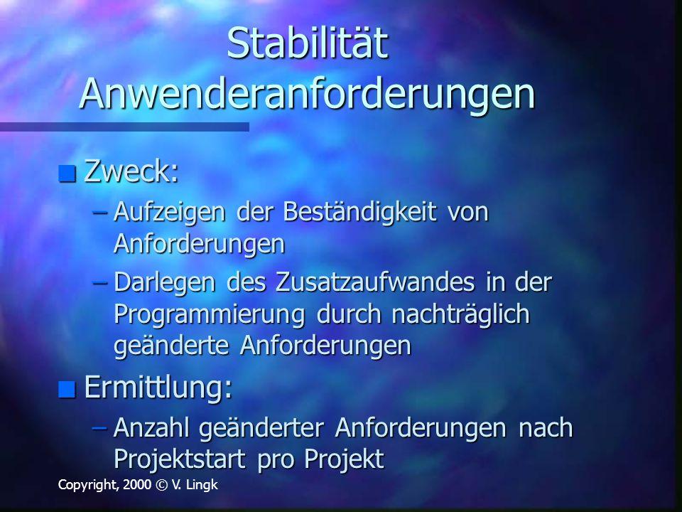 Copyright, 2000 © V. Lingk Stabilität Anwenderanforderungen n Zweck: –Aufzeigen der Beständigkeit von Anforderungen –Darlegen des Zusatzaufwandes in d