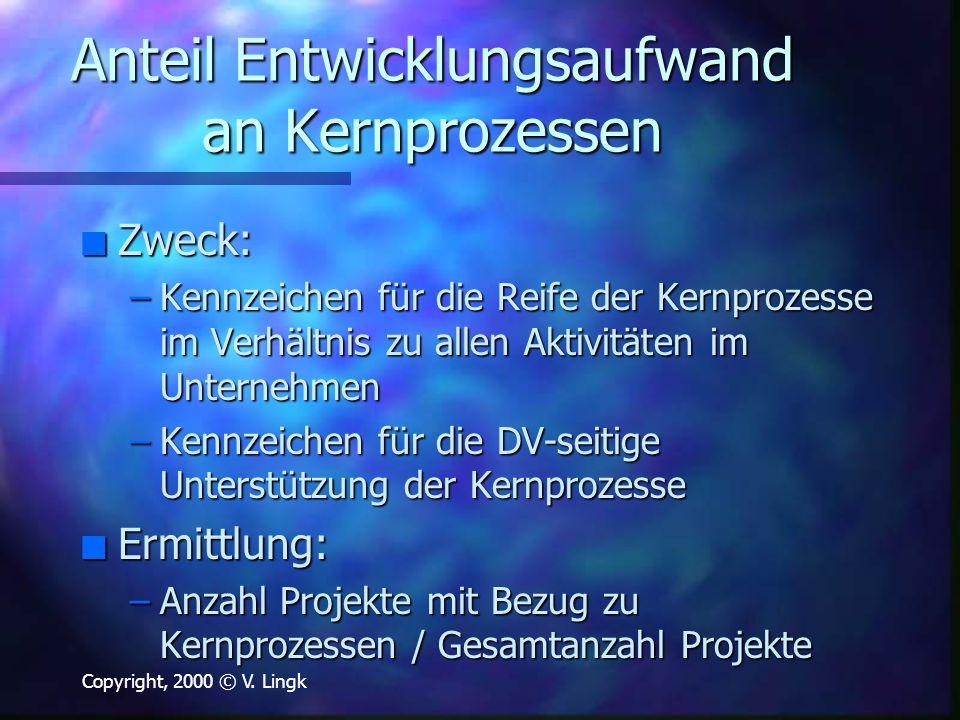 Copyright, 2000 © V. Lingk Anteil Entwicklungsaufwand an Kernprozessen n Zweck: –Kennzeichen für die Reife der Kernprozesse im Verhältnis zu allen Akt