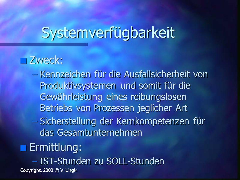 Copyright, 2000 © V. Lingk Systemverfügbarkeit n Zweck: –Kennzeichen für die Ausfallsicherheit von Produktivsystemen und somit für die Gewährleistung