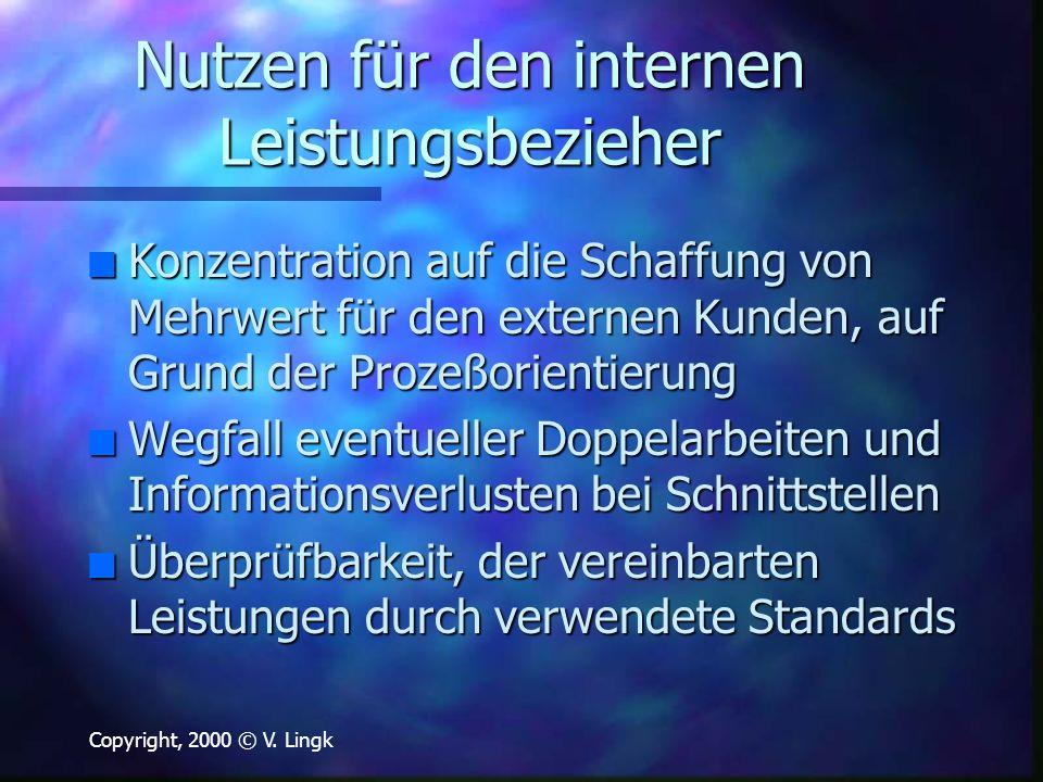 Copyright, 2000 © V. Lingk Nutzen für den internen Leistungsbezieher n Konzentration auf die Schaffung von Mehrwert für den externen Kunden, auf Grund
