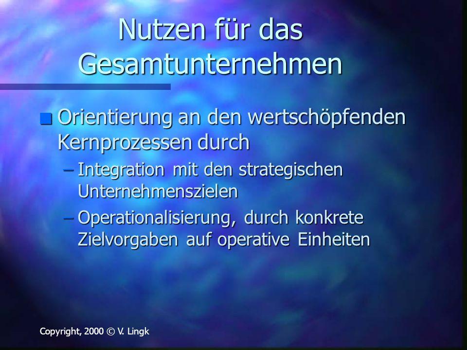 Copyright, 2000 © V. Lingk Nutzen für das Gesamtunternehmen n Orientierung an den wertschöpfenden Kernprozessen durch –Integration mit den strategisch
