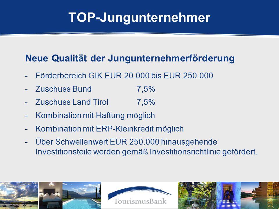 TOP-Jungunternehmer Neue Qualität der Jungunternehmerförderung -Förderbereich GIK EUR 20.000 bis EUR 250.000 -Zuschuss Bund 7,5% -Zuschuss Land Tirol 7,5% -Kombination mit Haftung möglich -Kombination mit ERP-Kleinkredit möglich -Über Schwellenwert EUR 250.000 hinausgehende Investitionsteile werden gemäß Investitionsrichtlinie gefördert.