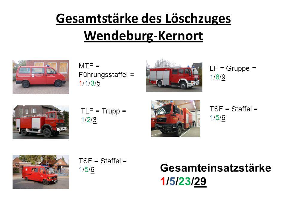 Gesamtstärke des Löschzuges Wendeburg-Kernort MTF = Führungsstaffel = 1/1/3/5 TLF = Trupp = 1/2/3 TSF = Staffel = 1/5/6 LF = Gruppe = 1/8/9 Gesamteinsatzstärke 1/5/23/29