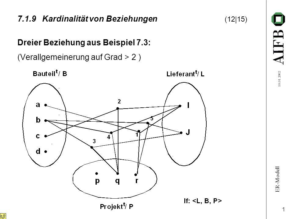 """ER-Modell 10.01.2002 2 lf : (1)Keine Einschränkung der Lieferbeziehung: (n : m : k) – Beziehung (2)Einschränkung: """"Für jedes Projekt darf ein- und dasselbe Bauteil nur von einem einzigen Lieferanten geliefert werden. (n : m : 1) - Beziehung 7.1.9Kardinalität von Beziehungen (13 15)"""