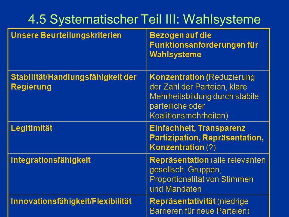 4.4 Systematischer Teil II: Präsidentialismus und Parlamentarismus Kritik am Präsidentialismus: Berechtigt oder unberechtigt? Kriterien für die Beurte