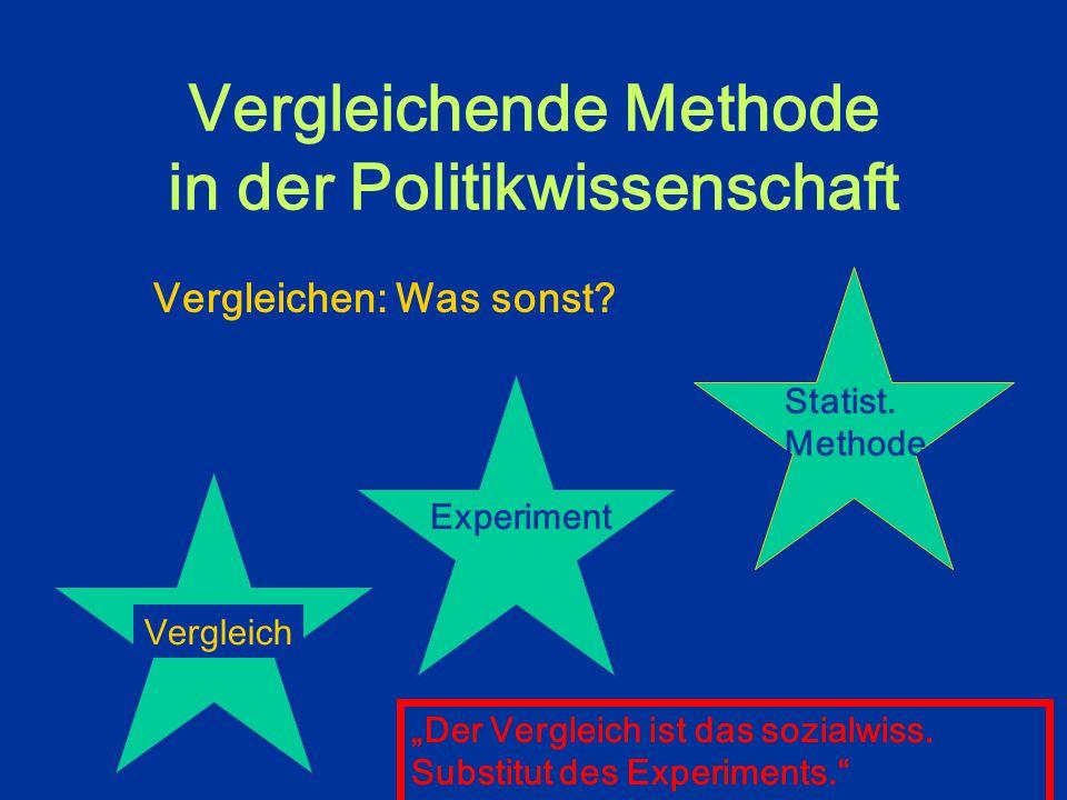 Vergleichende Methode in der Politikwissenschaft Vergleichen: Was sonst.