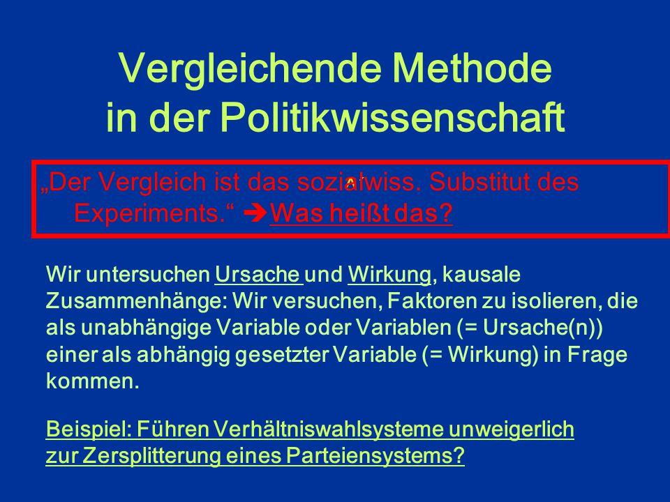 Vergleichende Methode in der Politikwissenschaft ^´ Statist.