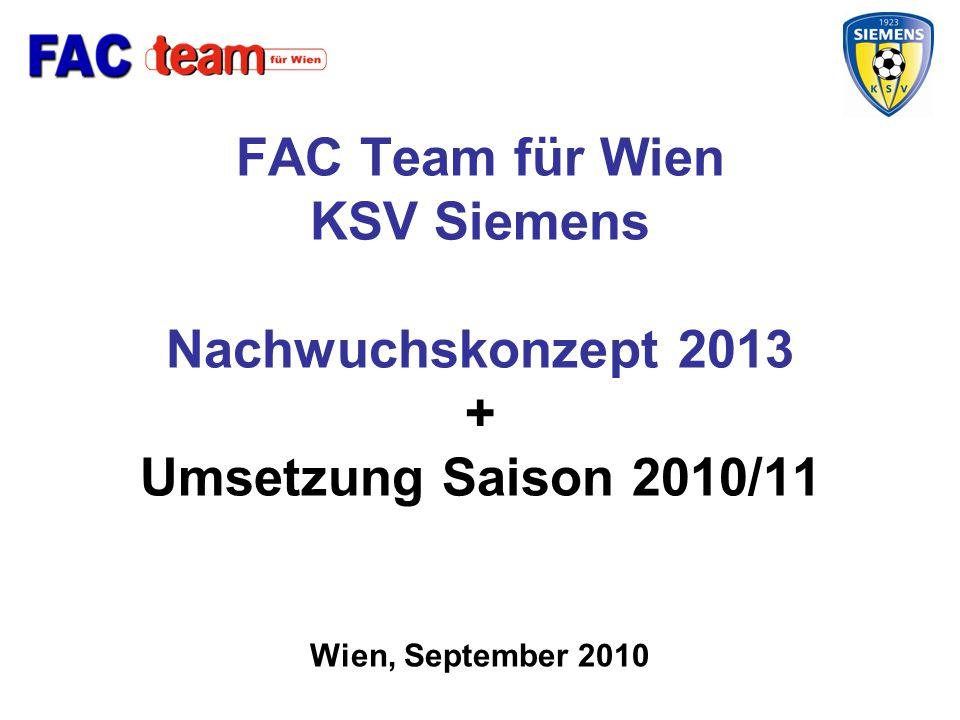 FAC Team für Wien KSV Siemens Nachwuchskonzept 2013 + Umsetzung Saison 2010/11 Wien, September 2010