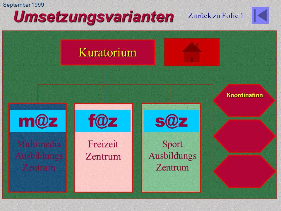 Umsetzungsvarianten m@s Multimedia Ausbildungs Zentrum Freizeit Zentrum Sport Ausbildungs Zentrum m@zs@zf@z Zurück zu Folie 1 Koordination Kuratorium September 1999