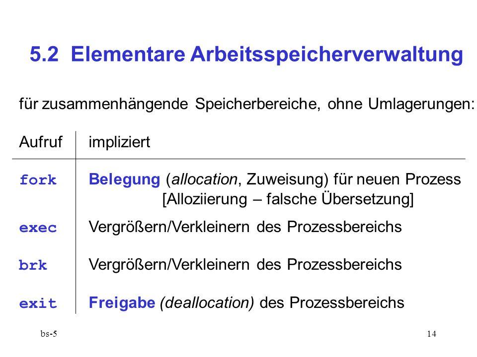 bs-514 5.2 Elementare Arbeitsspeicherverwaltung für zusammenhängende Speicherbereiche, ohne Umlagerungen: Aufruf impliziert fork Belegung (allocation, Zuweisung) für neuen Prozess [Alloziierung – falsche Übersetzung] exec Vergrößern/Verkleinern des Prozessbereichs brk Vergrößern/Verkleinern des Prozessbereichs exit Freigabe (deallocation) des Prozessbereichs