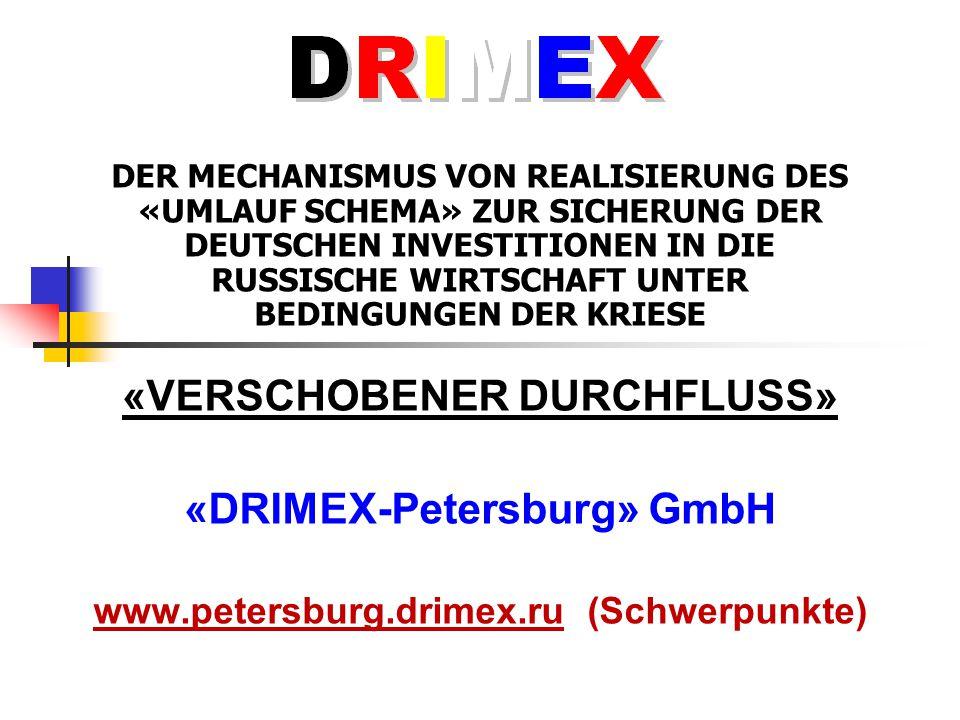 Einführung Variante von der Realisierung des Mechanismus, das Block- Schema, ein Beispiel vom Diagramm des deutsch- russischen Projektes Vorteile des Mechanismus Besonderheiten der Variante «AGENTUR» Besonderheiten der Variante «ZWISCHENHÄNDLER» «DRIMEX-Petersburg» GmbH